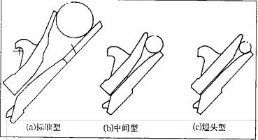 Cavidad de la trituradora de cono