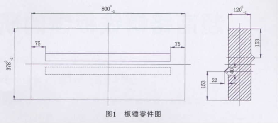 Dibujos de barra de soplado de alto cromo