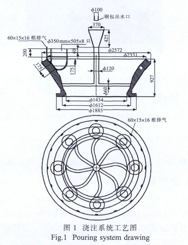Pouring System Drawing