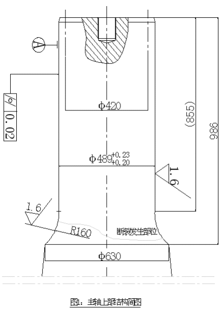 Gyratory crusher main shaft drawing