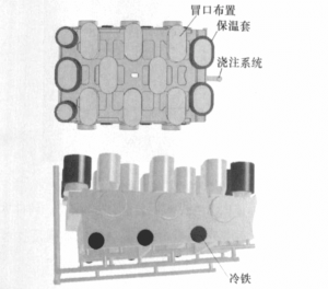 Jaw Crusher Fixed Jaw Process Plan