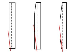 When to rotate the jaw plate
