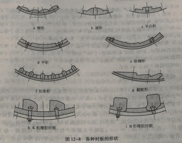 Kulkvarn liners former