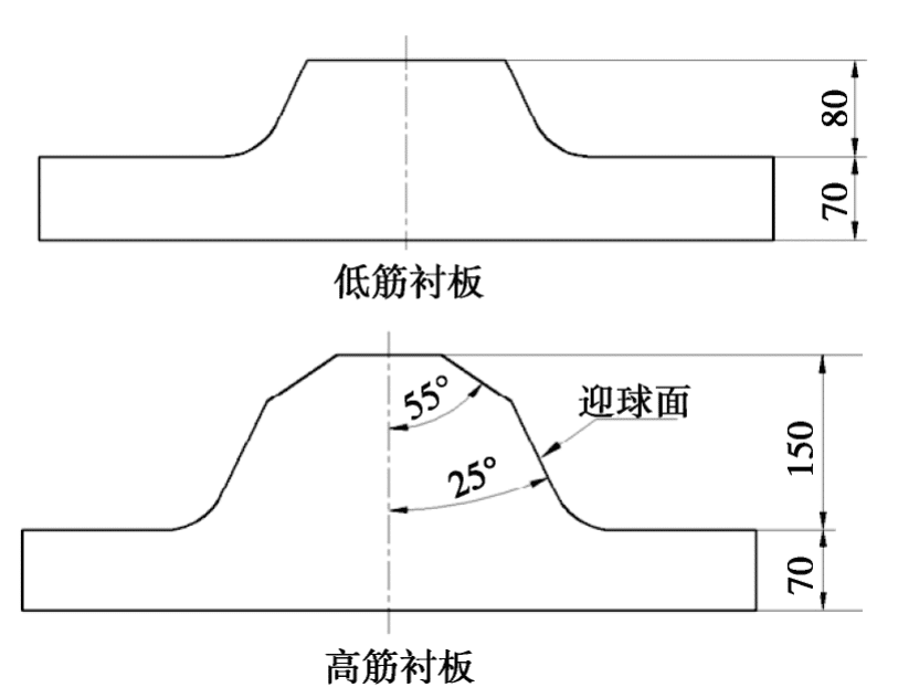 Fig. 1 Diagram of original lining board