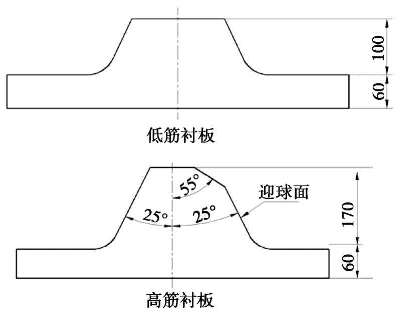 Fig. 2 Diagram of current lining board