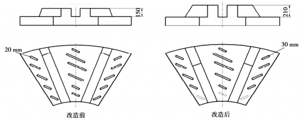 Fig. 3 Discharge grates
