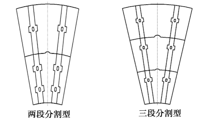 Fig. 5 Diagram of end mill liners