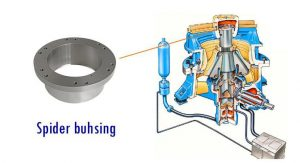 cone crusher spider bushing location