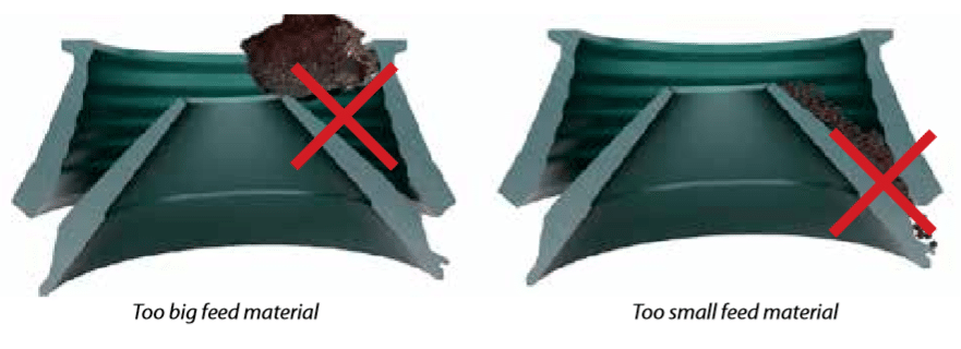 Cone Crusher incorrect feed