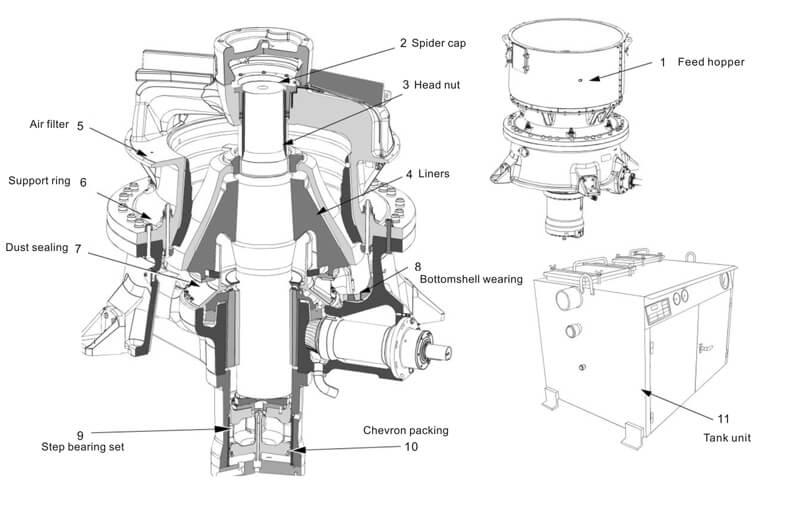 Standard Cone Crusher Structure