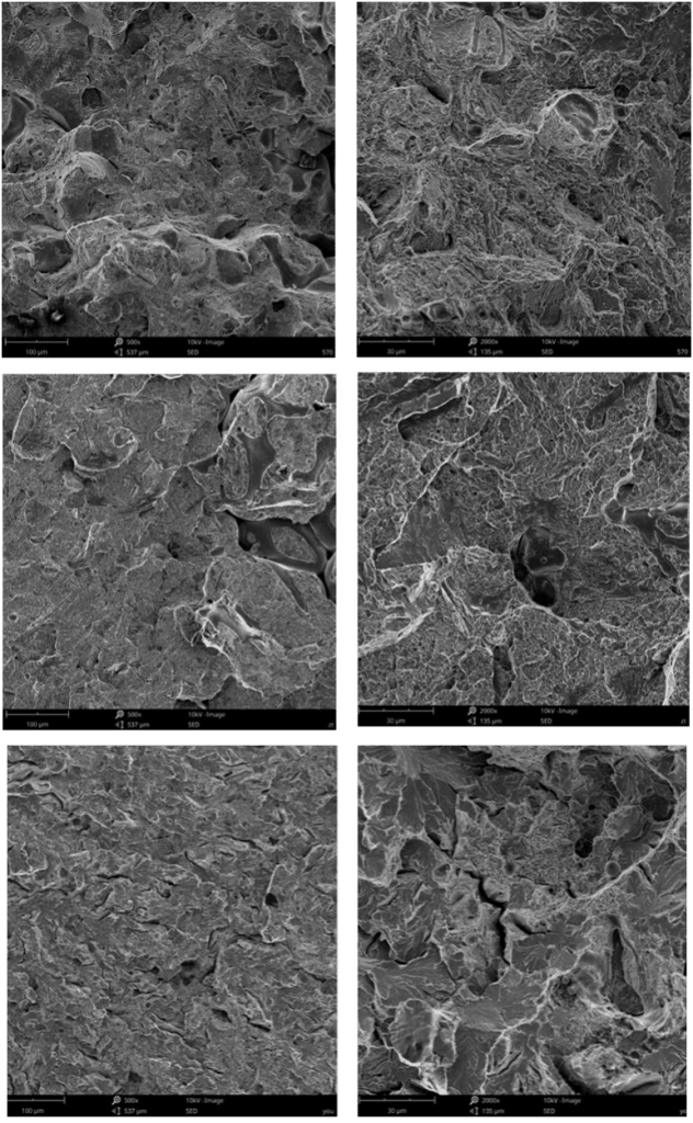 Fig.3-7 Fracture morphologies of medium carbon high chromium alloy steels in different heat treatment processes (a)(b)#1,(c)(d)#2,(e)(f)#3