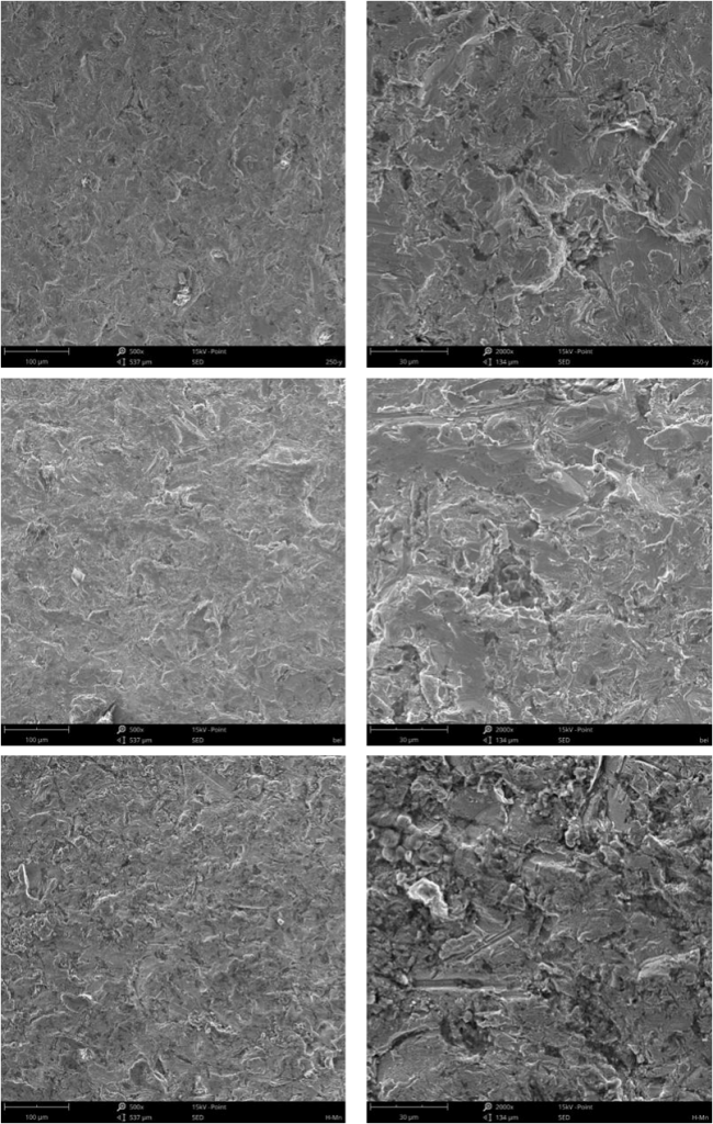 Fig.5-2 The worn surface morphology of different lining alloy steels under 4.5J impact energy (g)(h)4R; (i)(j)5R; (k)(l)6R